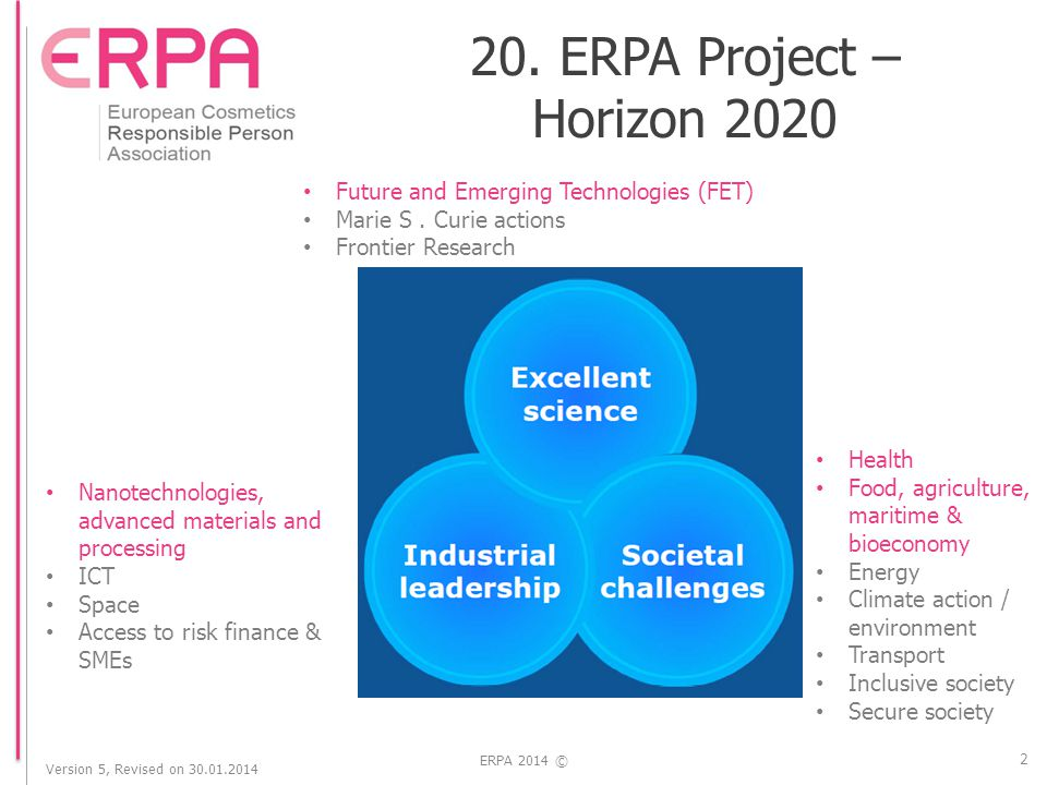 Version 5, Revised on 30.01.2014 ERPA 2014 © 2 20.