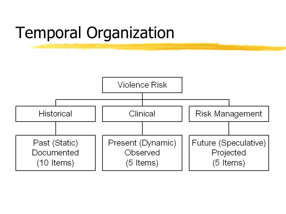 Temporal Organization