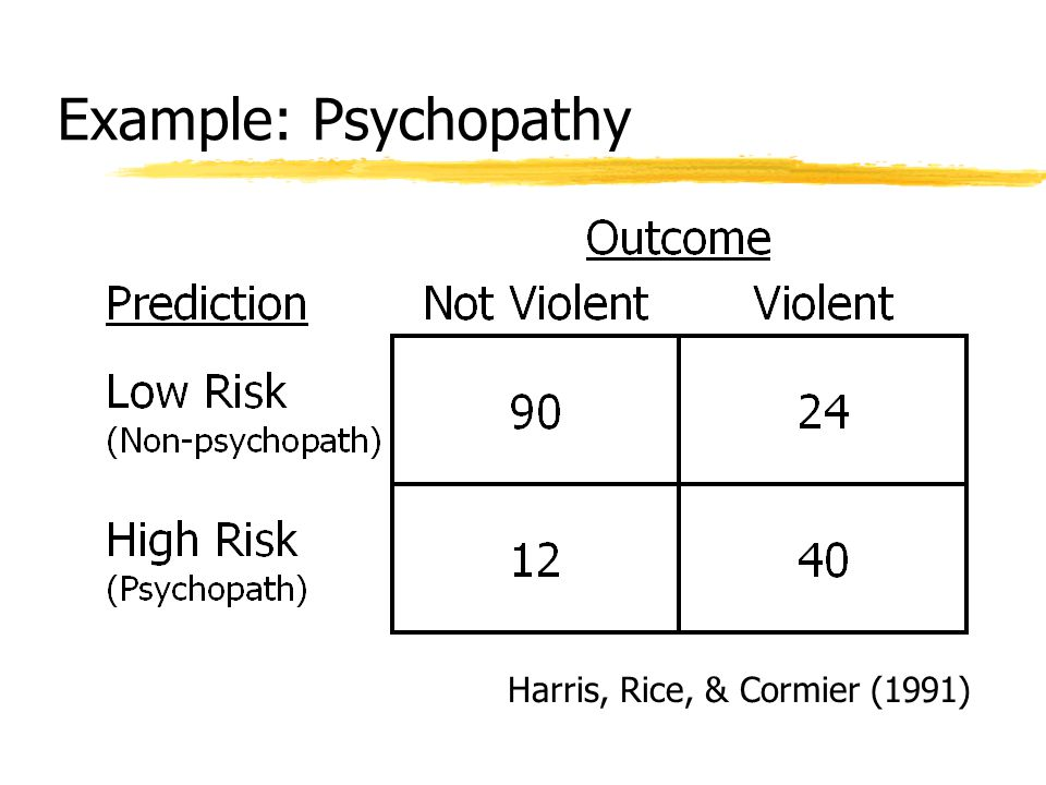 Example: Psychopathy Harris, Rice, & Cormier (1991)