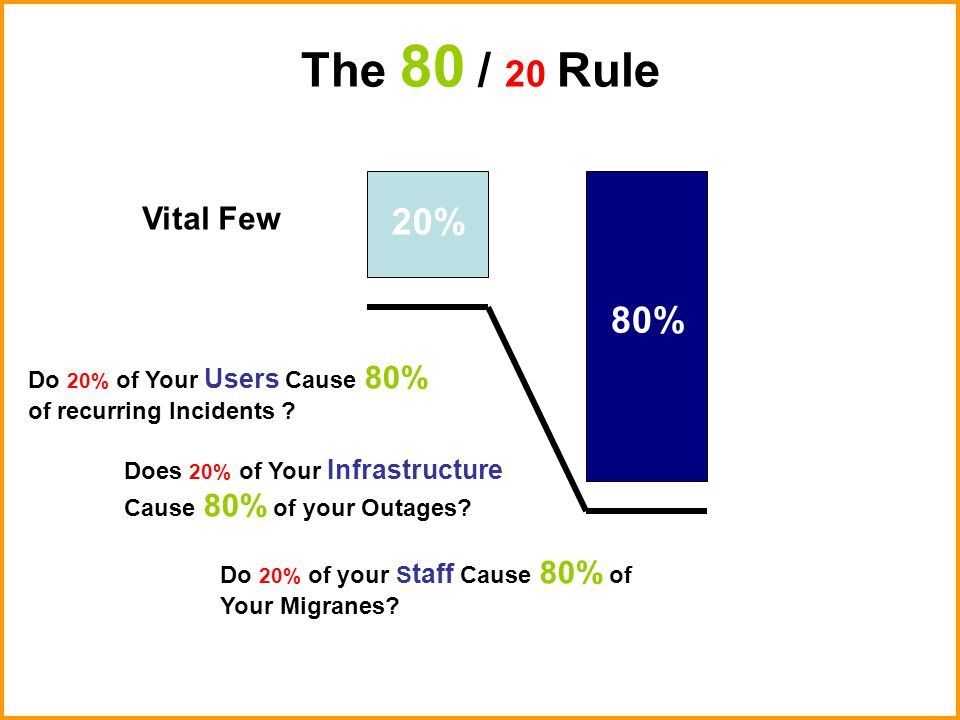 20% 80% Vital Few The 80 / 20 Rule Do 20% of Your Users Cause 80% of recurring Incidents ? Does 20% of Your Infrastructure Cause 80% of your Outages?