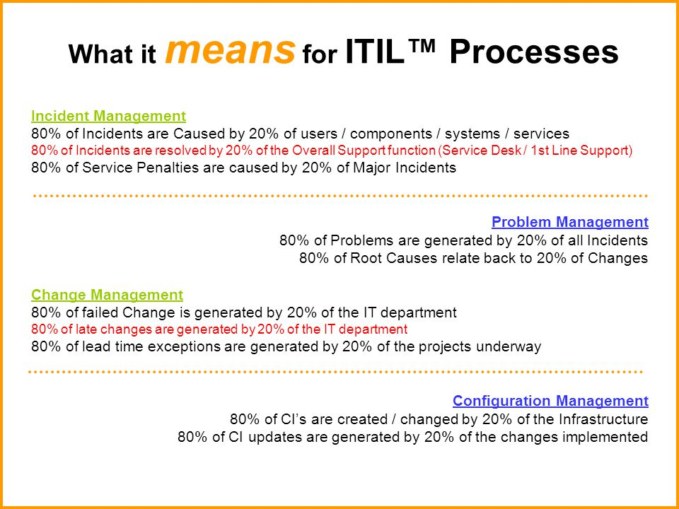 What it means for ITIL™ Processes Incident Management 80% of Incidents are Caused by 20% of users / components / systems / services 80% of Incidents a