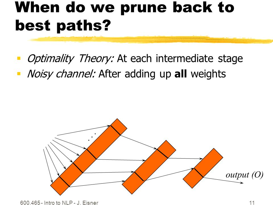 600.465 - Intro to NLP - J. Eisner11 When do we prune back to best paths?  Optimality Theory: At each intermediate stage  Noisy channel: After addin