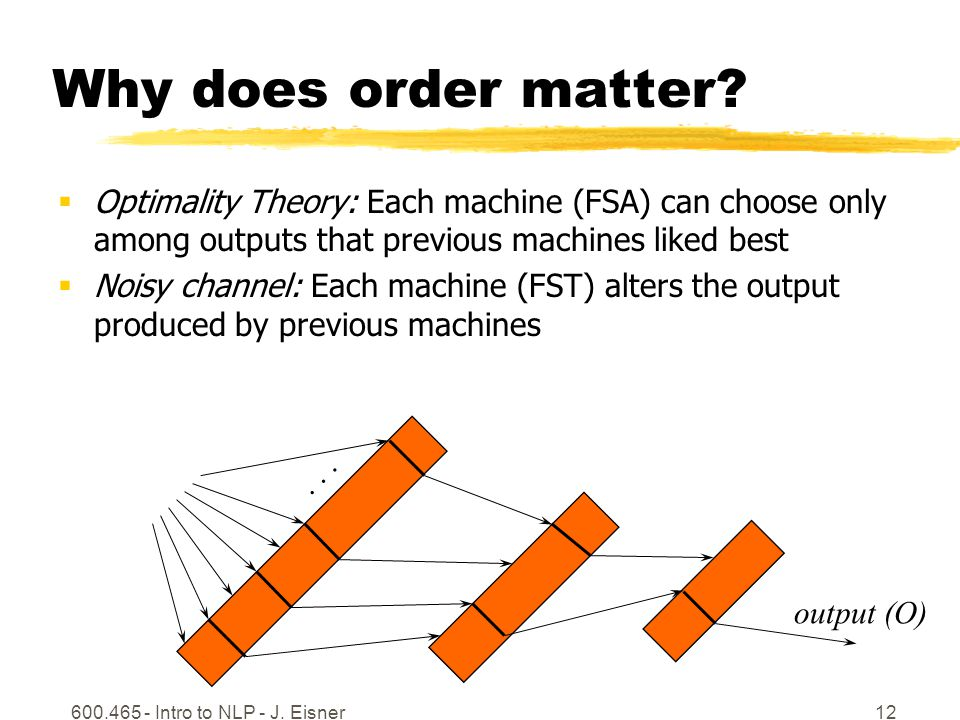 600.465 - Intro to NLP - J. Eisner12 Why does order matter?  Optimality Theory: Each machine (FSA) can choose only among outputs that previous machin