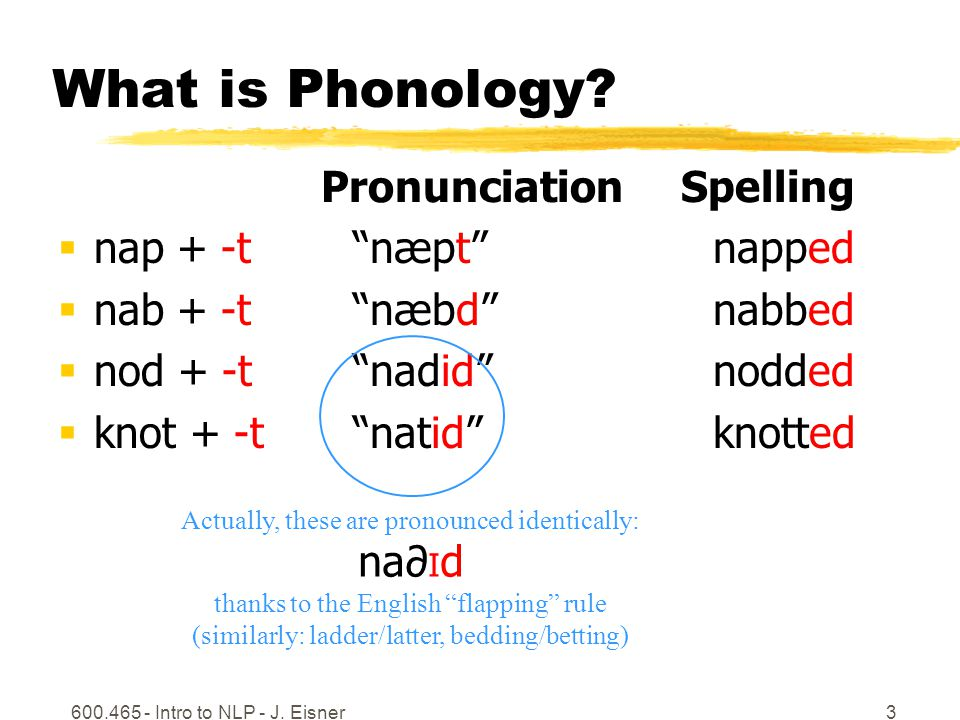 """600.465 - Intro to NLP - J. Eisner3 """"næpt"""" """"næbd"""" """"nadid"""" """"natid"""" Pronunciation What is Phonology?  nap + -t  nab + -t  nod + -t  knot + -t napped"""