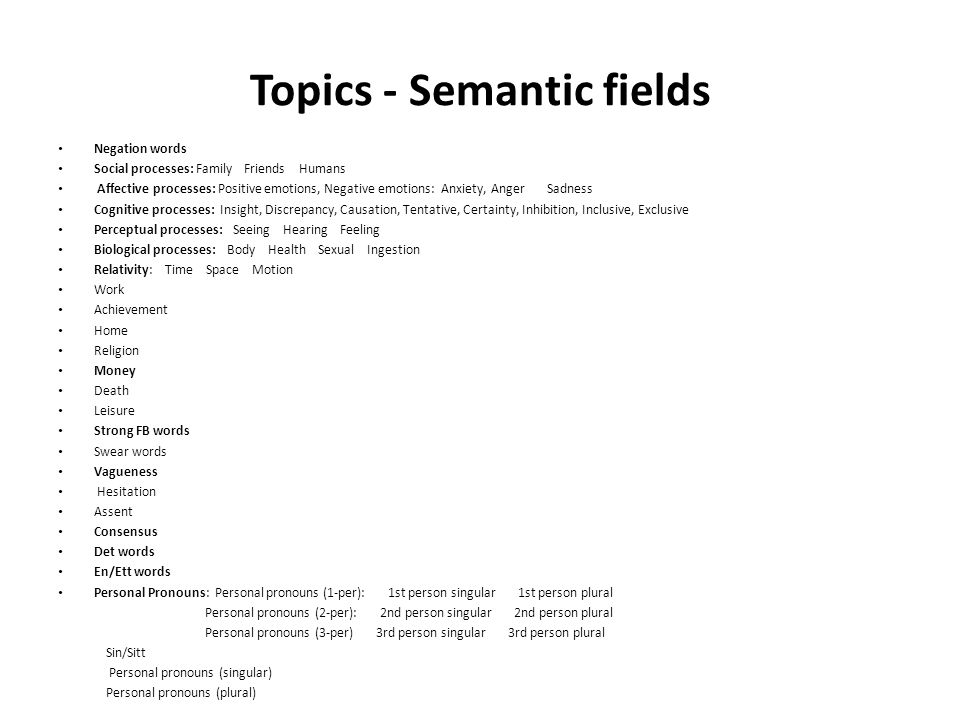 Topics - Semantic fields Negation words Social processes: Family Friends Humans Affective processes: Positive emotions, Negative emotions: Anxiety, Anger Sadness Cognitive processes: Insight, Discrepancy, Causation, Tentative, Certainty, Inhibition, Inclusive, Exclusive Perceptual processes: Seeing Hearing Feeling Biological processes: Body Health Sexual Ingestion Relativity: Time Space Motion Work Achievement Home Religion Money Death Leisure Strong FB words Swear words Vagueness Hesitation Assent Consensus Det words En/Ett words Personal Pronouns: Personal pronouns (1-per): 1st person singular 1st person plural Personal pronouns (2-per): 2nd person singular 2nd person plural Personal pronouns (3-per) 3rd person singular 3rd person plural Sin/Sitt Personal pronouns (singular) Personal pronouns (plural)