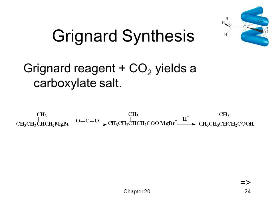 Chapter 2024 Grignard Synthesis Grignard reagent + CO 2 yields a carboxylate salt. =>