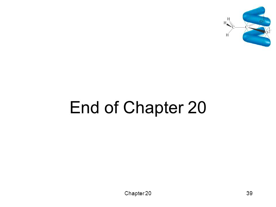 Chapter 2039 End of Chapter 20