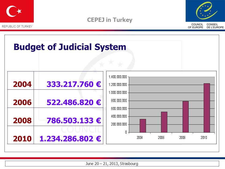 June 20 – 21, 2013, Strasbourg CEPEJ in Turkey REPUBLIC OF TURKEY Budget of Judicial System 2004333.217.760 € 2006522.486.820 € 2008786.503.133 € 20101.234.286.802 €