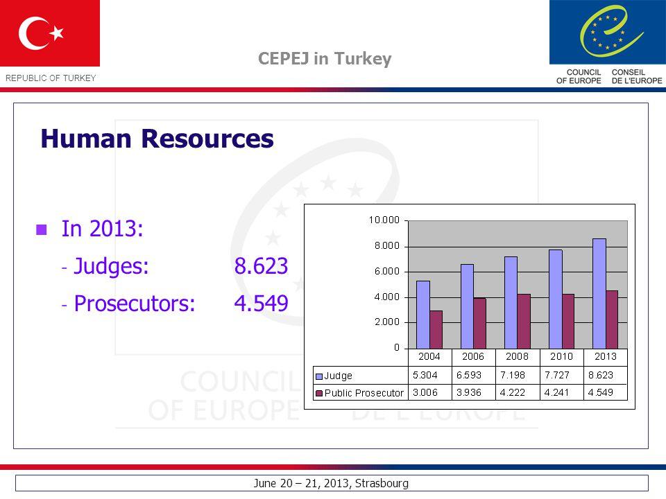 June 20 – 21, 2013, Strasbourg CEPEJ in Turkey REPUBLIC OF TURKEY In 2013: - Judges: 8.623 - Prosecutors: 4.549 Human Resources