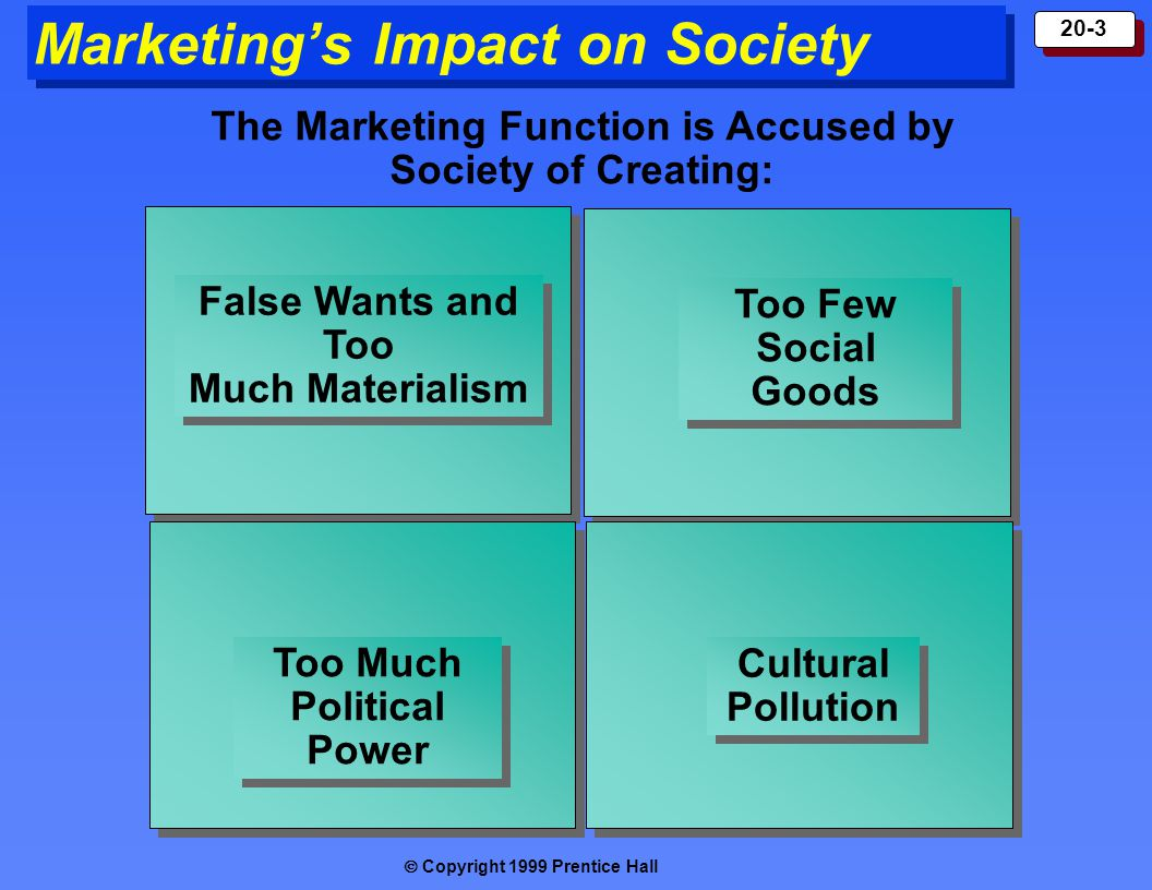  Copyright 1999 Prentice Hall 20-3 Marketing's Impact on Society Too Few Social Goods Too Few Social Goods False Wants and Too Much Materialism False Wants and Too Much Materialism Too Much Political Power Too Much Political Power Cultural Pollution Cultural Pollution The Marketing Function is Accused by Society of Creating: