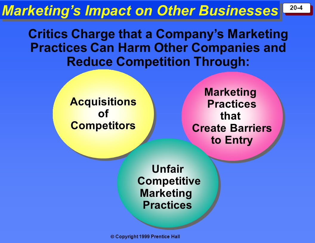  Copyright 1999 Prentice Hall 20-4 Marketing's Impact on Other Businesses Acquisitions of Competitors Acquisitions of Competitors Marketing Practices that Create Barriers to Entry Marketing Practices that Create Barriers to Entry Unfair Competitive Marketing Practices Unfair Competitive Marketing Practices Critics Charge that a Company's Marketing Practices Can Harm Other Companies and Reduce Competition Through: