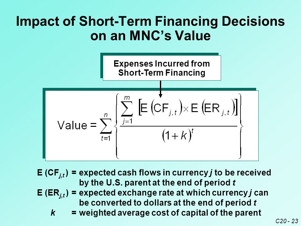 C20 - 23 Impact of Short-Term Financing Decisions on an MNC's Value E (CF j,t )=expected cash flows in currency j to be received by the U.S.
