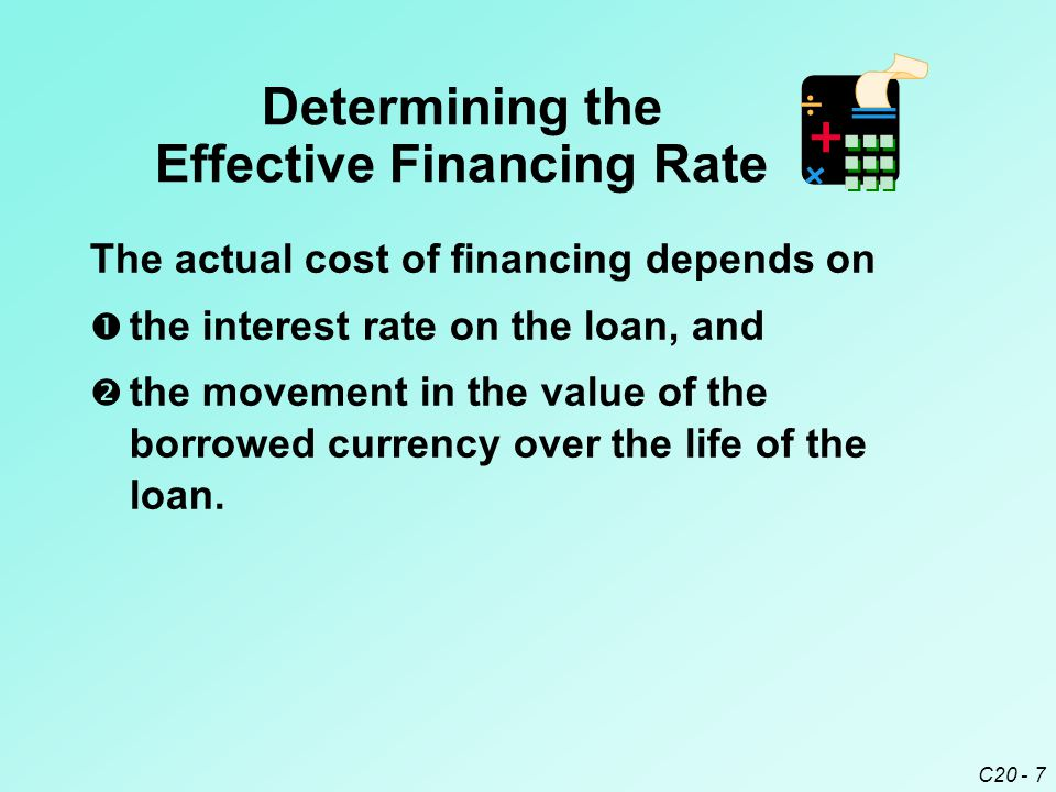 C20 - 7 Determining the Effective Financing Rate The actual cost of financing depends on  the interest rate on the loan, and  the movement in the value of the borrowed currency over the life of the loan.