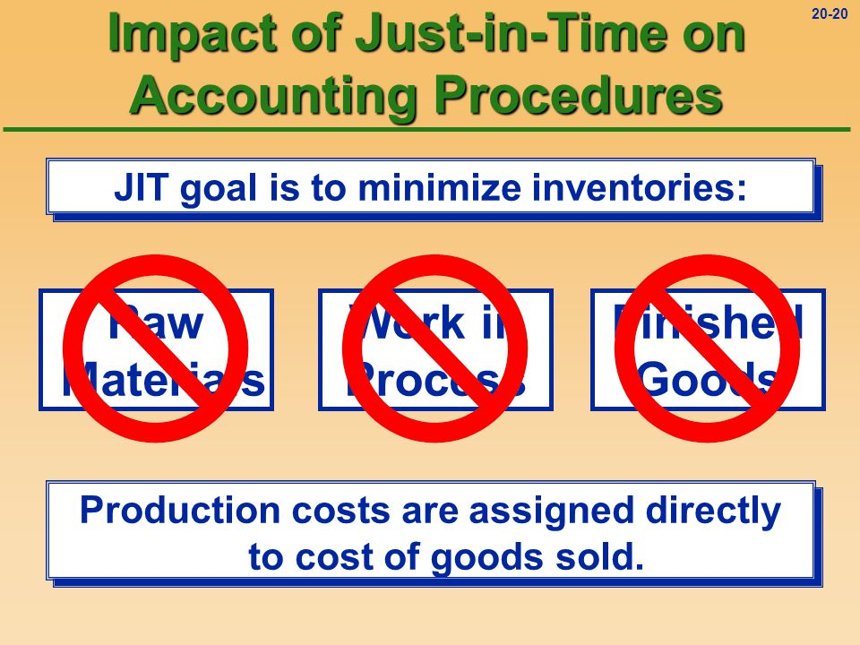 20-19 Relationship Between JIT and Total Quality Management JIT factory is idle, waiting on quality raw materials Raw materials Poor quality items returned Unhappy customer Late delivery Quality must be stressed from the very beginning for JIT to be successful.