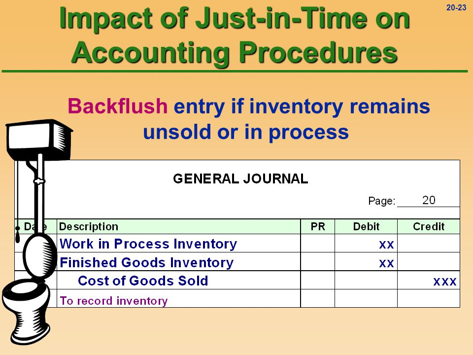 20-22 JIT accounting entries Impact of Just-in-Time on Accounting Procedures