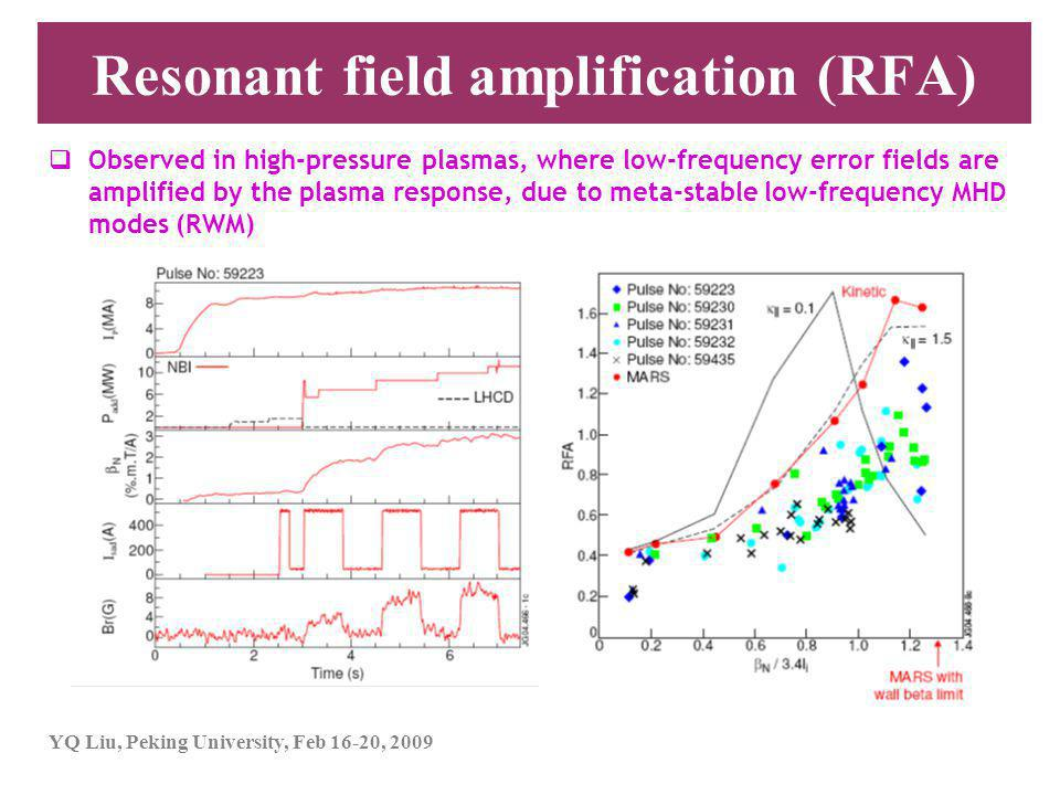 YQ Liu, Peking University, Feb 16-20, 2009 Resonant field amplification (RFA)  Observed in high-pressure plasmas, where low-frequency error fields are amplified by the plasma response, due to meta-stable low-frequency MHD modes (RWM)