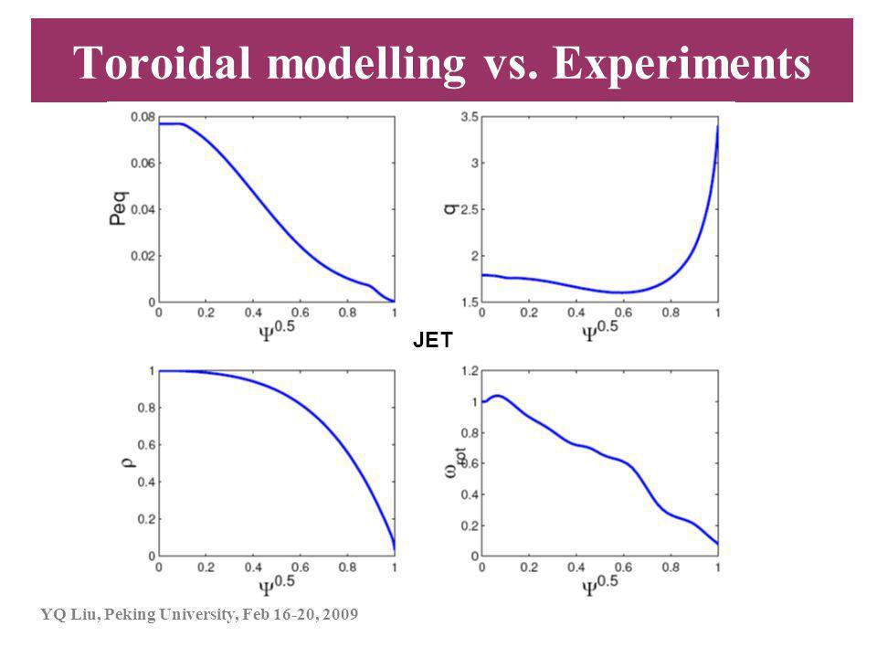 YQ Liu, Peking University, Feb 16-20, 2009 Toroidal modelling vs. Experiments JET