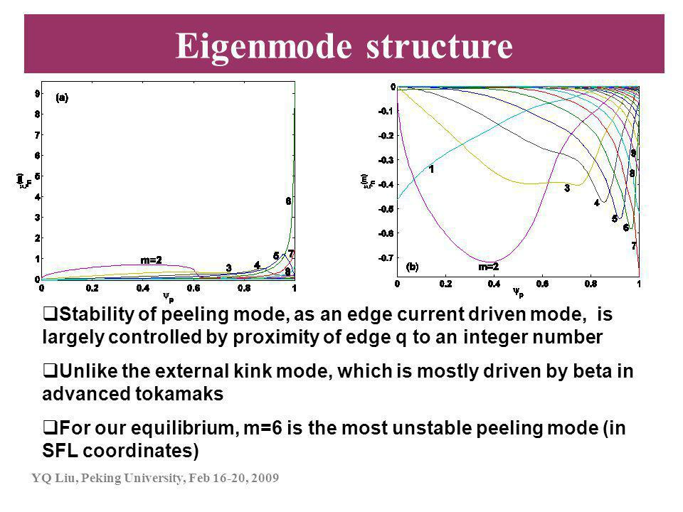 YQ Liu, Peking University, Feb 16-20, 2009  Stability of peeling mode, as an edge current driven mode, is largely controlled by proximity of edge q to an integer number  Unlike the external kink mode, which is mostly driven by beta in advanced tokamaks  For our equilibrium, m=6 is the most unstable peeling mode (in SFL coordinates) Eigenmode structure