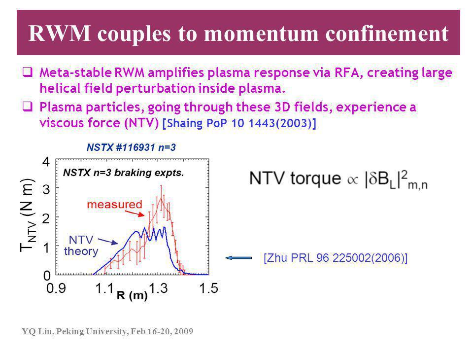 YQ Liu, Peking University, Feb 16-20, 2009 RWM couples to momentum confinement  Meta-stable RWM amplifies plasma response via RFA, creating large helical field perturbation inside plasma.