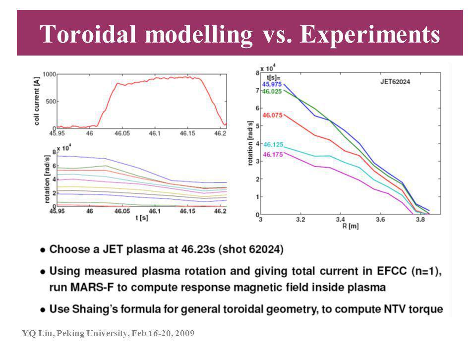YQ Liu, Peking University, Feb 16-20, 2009 Toroidal modelling vs. Experiments