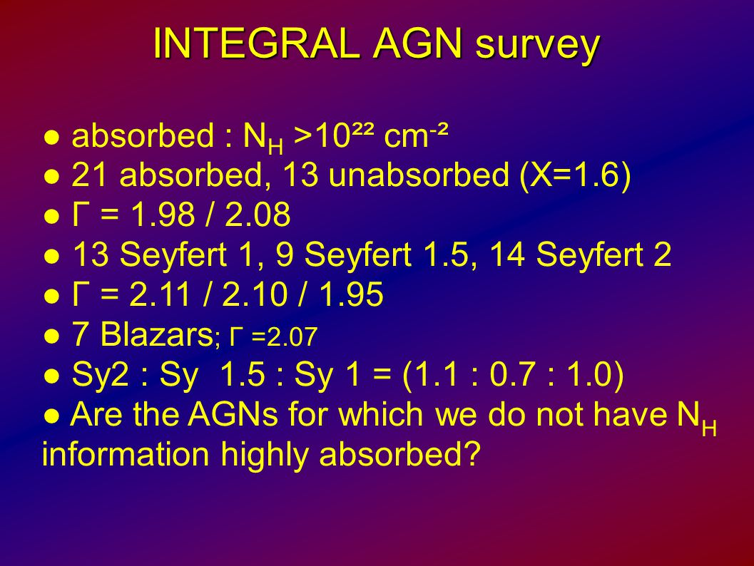 INTEGRAL AGN survey ● absorbed : N H >10²² cm - ² ● 21 absorbed, 13 unabsorbed (X=1.6) ● Γ = 1.98 / 2.08 ● 13 Seyfert 1, 9 Seyfert 1.5, 14 Seyfert 2 ● Γ = 2.11 / 2.10 / 1.95 ● 7 Blazars ; Γ =2.07 ● Sy2 : Sy 1.5 : Sy 1 = (1.1 : 0.7 : 1.0) ● Are the AGNs for which we do not have N H information highly absorbed