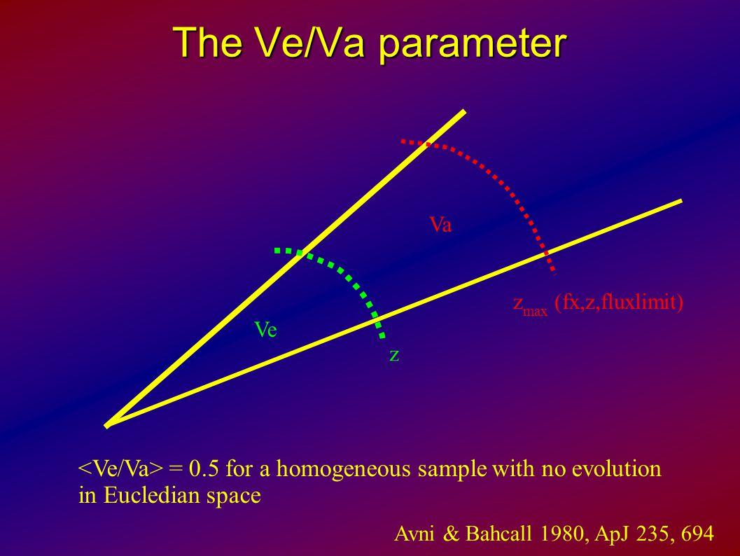 The Ve/Va parameter Ve Va z z max (fx,z,fluxlimit) = 0.5 for a homogeneous sample with no evolution in Eucledian space Avni & Bahcall 1980, ApJ 235, 6