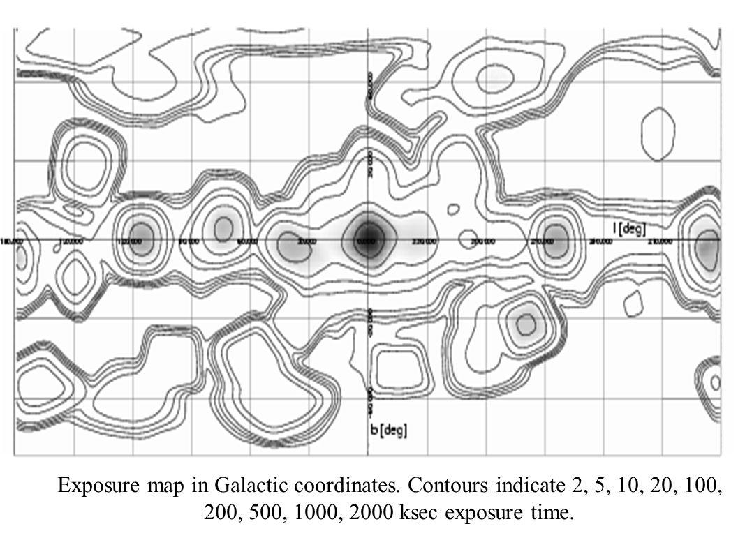 INTEG Exposure map in Galactic coordinates. Contours indicate 2, 5, 10, 20, 100, 200, 500, 1000, 2000 ksec exposure time.