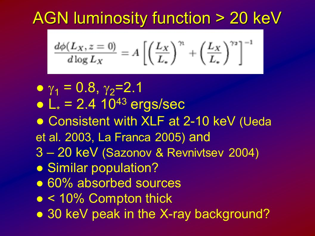 AGN luminosity function > 20 keV ●  1 = 0.8,  2 =2.1 ● L * = 2.4 10 43 ergs/sec ● Consistent with XLF at 2-10 keV (Ueda et al.