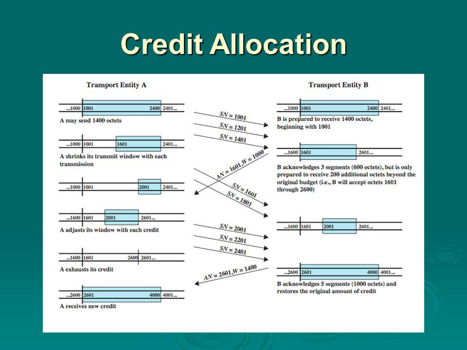 Credit Allocation