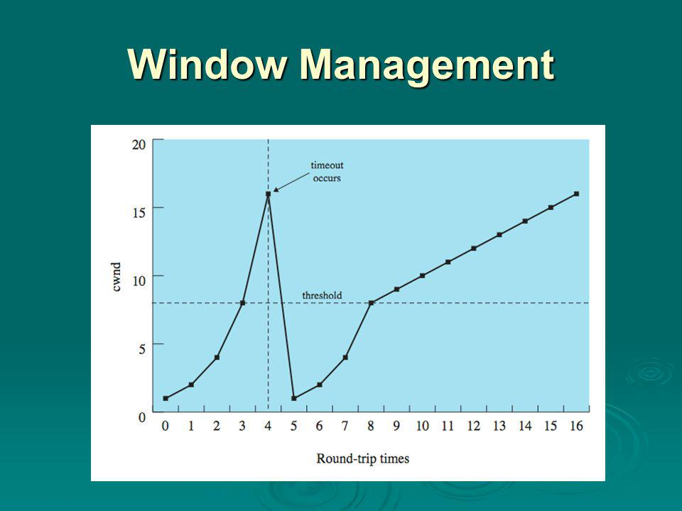 Window Management