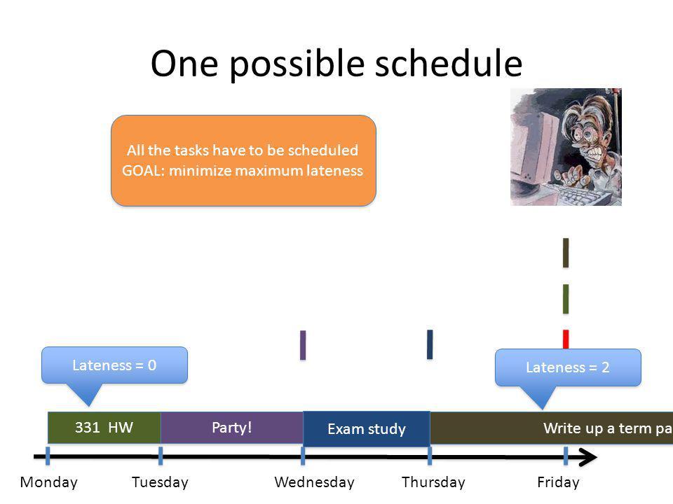 One possible schedule MondayTuesdayWednesdayThursdayFriday 331 HW Exam study Party.