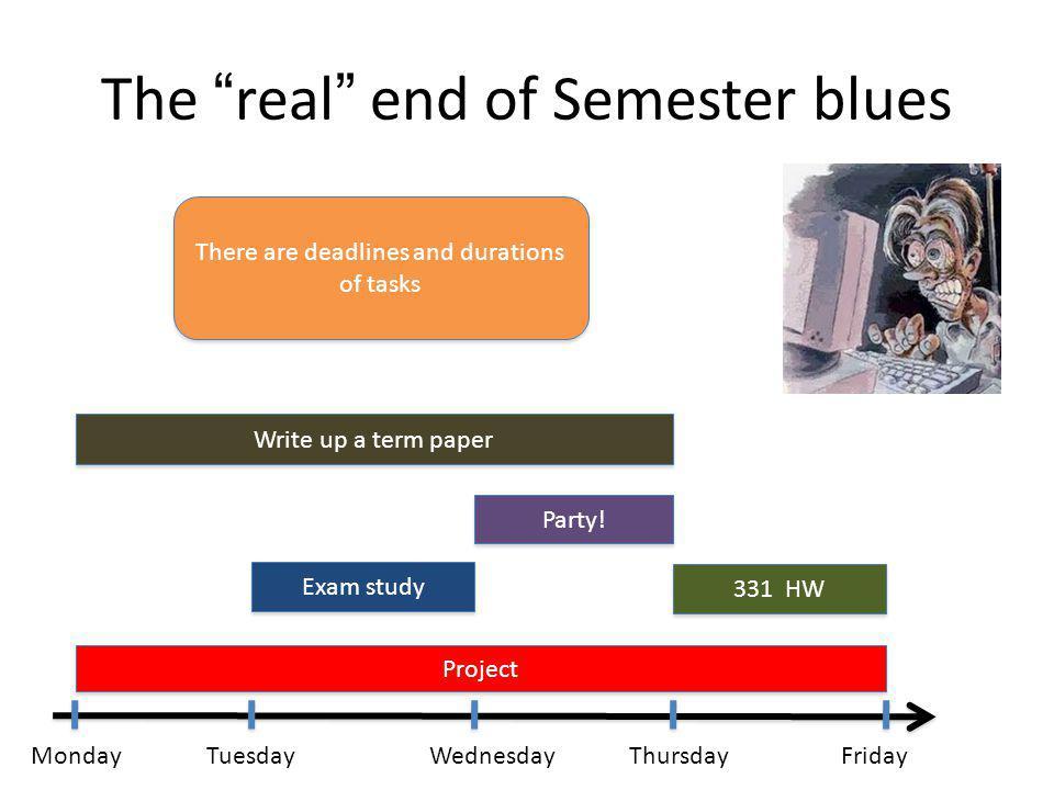 The real end of Semester blues MondayTuesdayWednesdayThursdayFriday Project 331 HW Exam study Party.