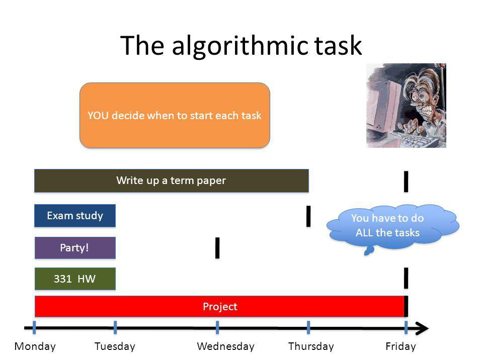 The algorithmic task MondayTuesdayWednesdayThursdayFriday Project 331 HW Exam study Party.