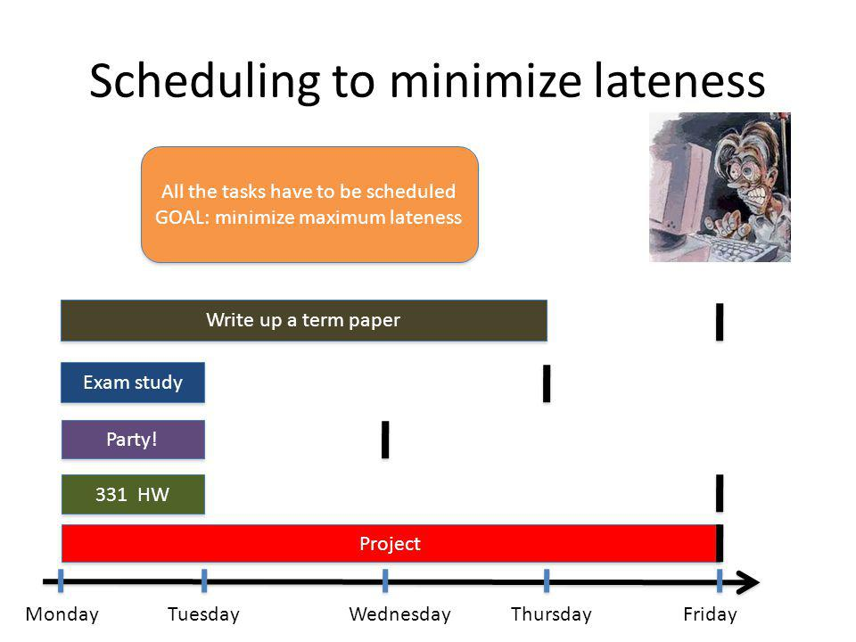 Scheduling to minimize lateness MondayTuesdayWednesdayThursdayFriday Project 331 HW Exam study Party.