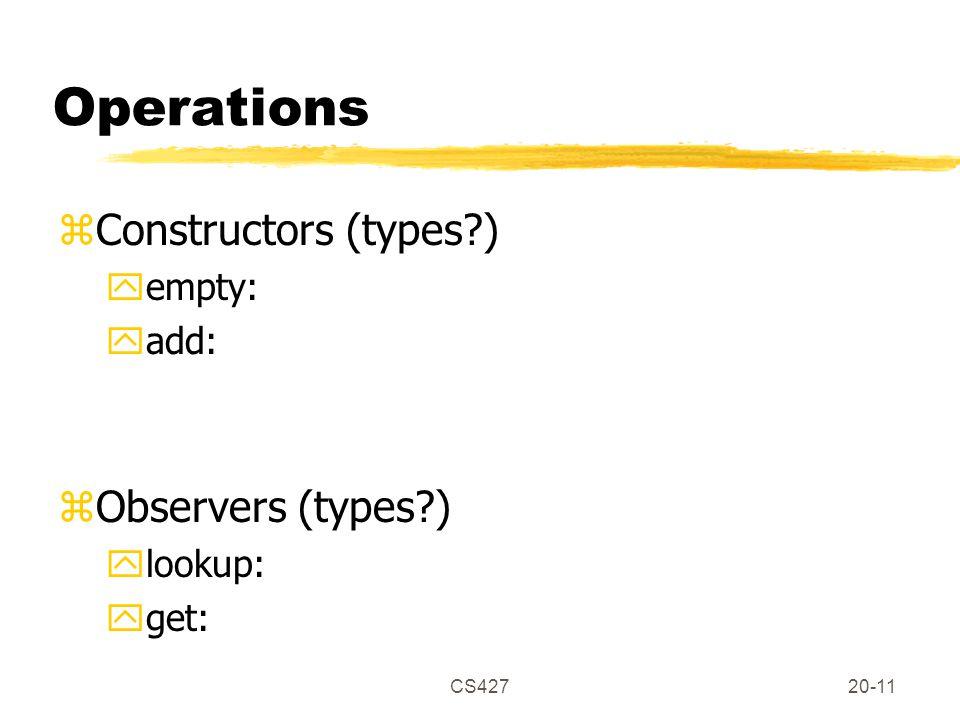 CS42720-11 Operations zConstructors (types?) yempty: yadd: zObservers (types?) ylookup: yget: