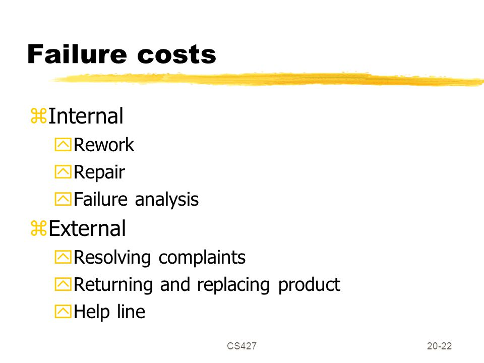 CS42720-22 Failure costs zInternal yRework yRepair yFailure analysis zExternal yResolving complaints yReturning and replacing product yHelp line