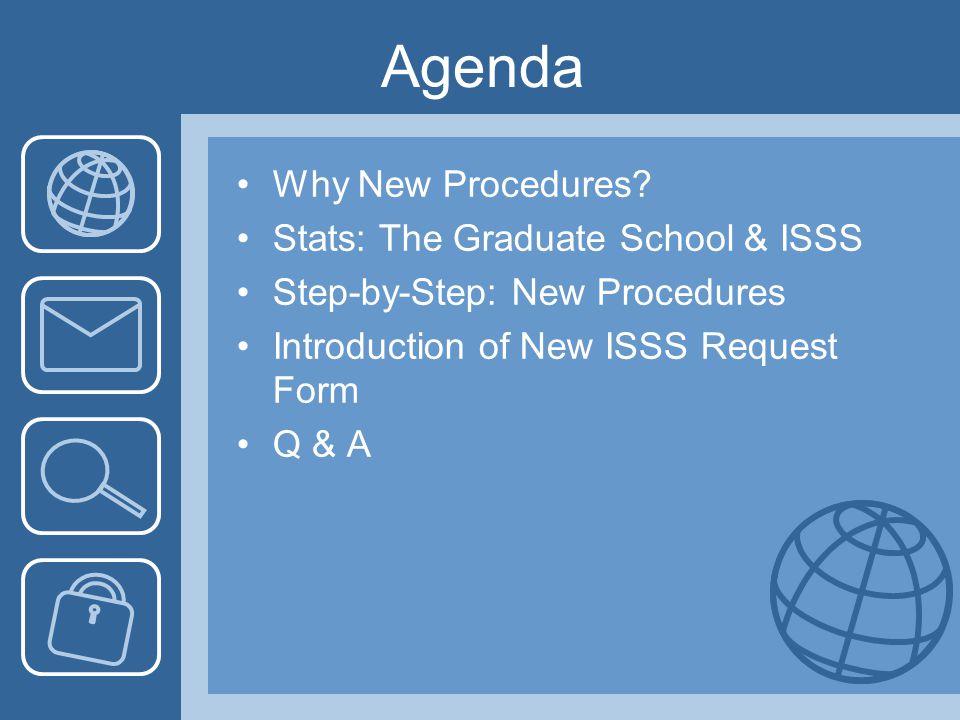 Agenda Why New Procedures.