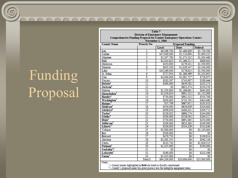 Funding Proposal