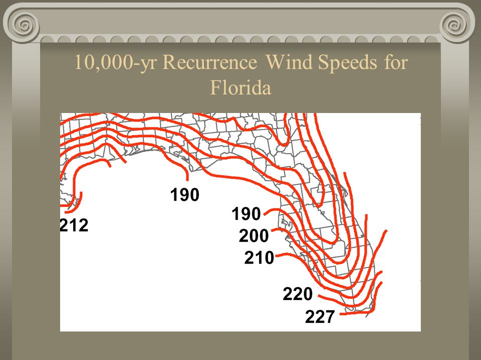 10,000-yr Recurrence Wind Speeds for Florida