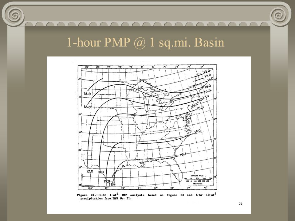 1-hour PMP @ 1 sq.mi. Basin