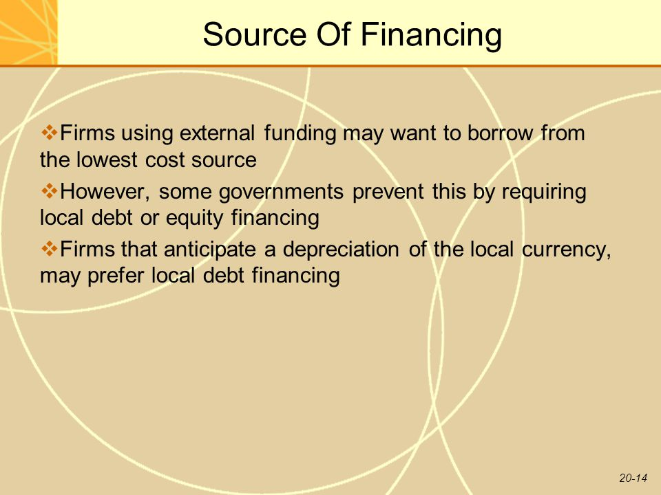 20-14 Source Of Financing  Firms using external funding may want to borrow from the lowest cost source  However, some governments prevent this by requiring local debt or equity financing  Firms that anticipate a depreciation of the local currency, may prefer local debt financing