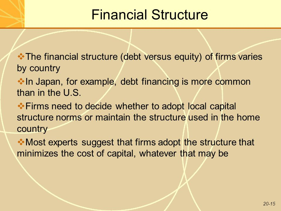 20-15 Financial Structure  The financial structure (debt versus equity) of firms varies by country  In Japan, for example, debt financing is more common than in the U.S.