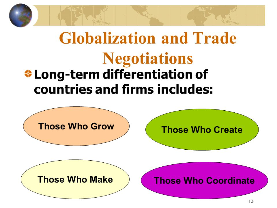 12 Globalization and Trade Negotiations Long-term differentiation of countries and firms includes: Those Who Grow Those Who Create Those Who Make Those Who Coordinate