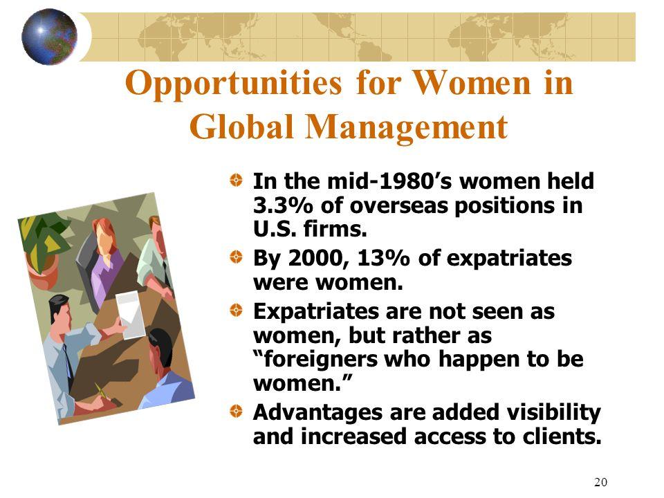 20 Opportunities for Women in Global Management In the mid-1980's women held 3.3% of overseas positions in U.S.