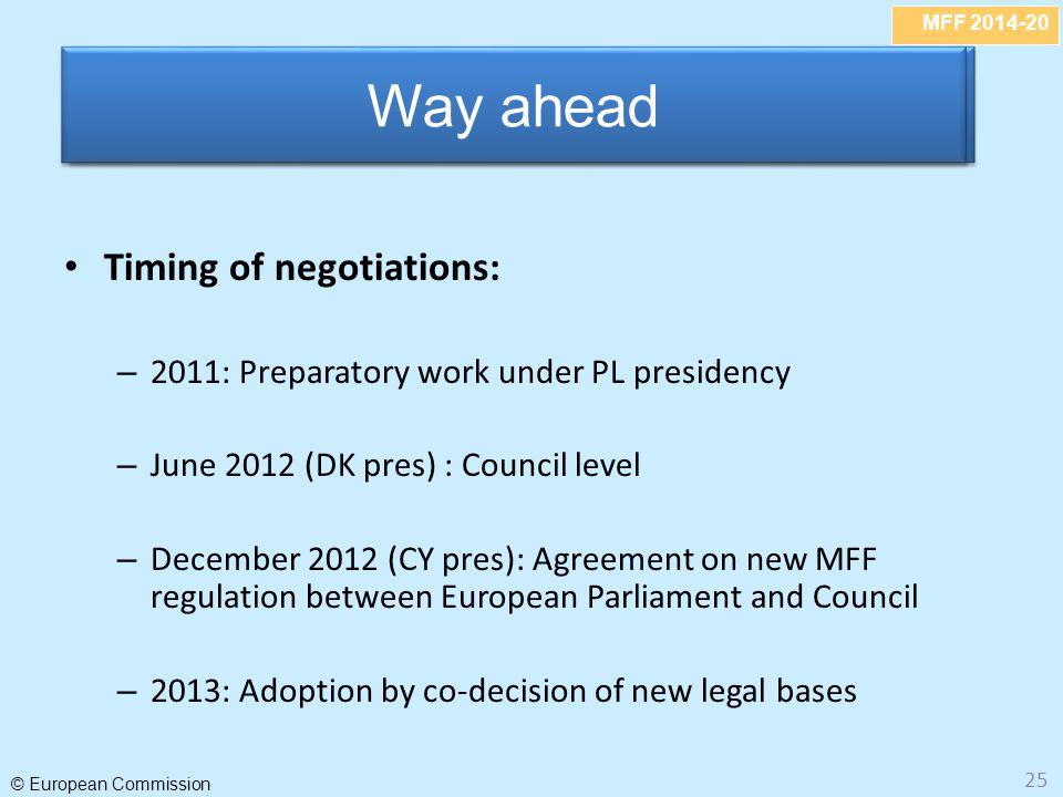 MFF 2014-20 © European Commission 25 Timing of negotiations: – 2011: Preparatory work under PL presidency – June 2012 (DK pres) : Council level – Dece