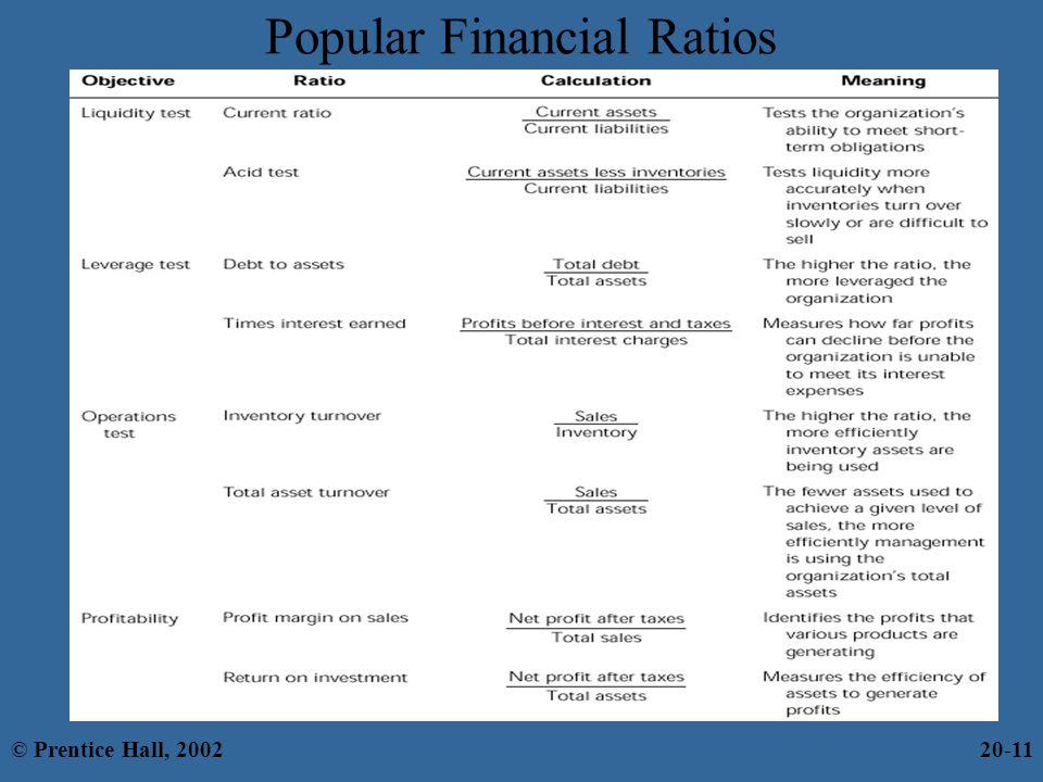 Popular Financial Ratios © Prentice Hall, 200220-11