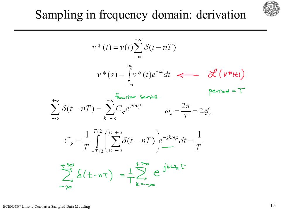 15 ECEN5807 Intro to Converter Sampled-Data Modeling Sampling in frequency domain: derivation