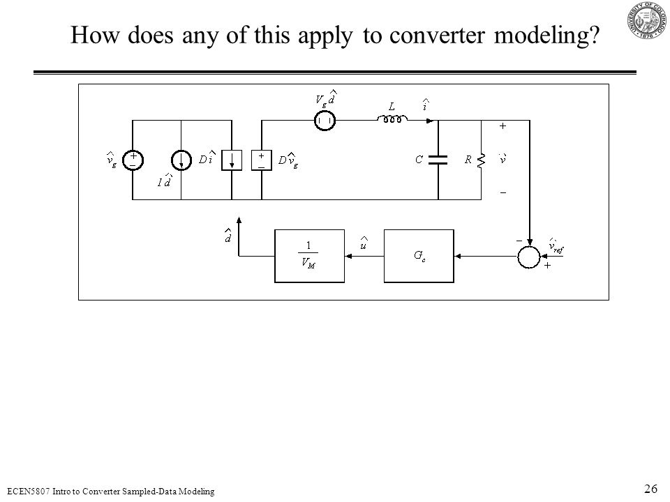 26 ECEN5807 Intro to Converter Sampled-Data Modeling How does any of this apply to converter modeling