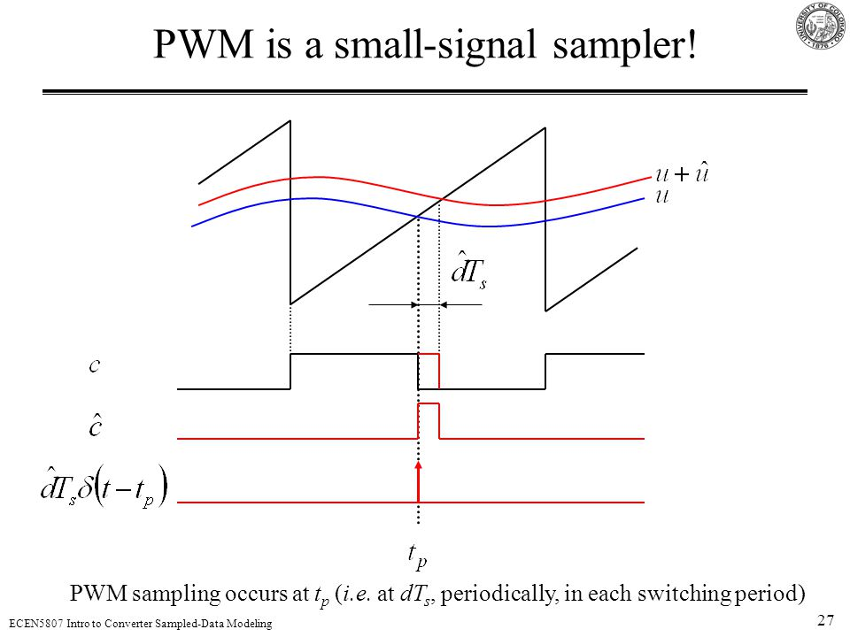27 ECEN5807 Intro to Converter Sampled-Data Modeling PWM is a small-signal sampler.