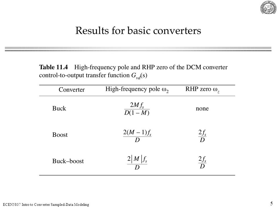 26 ECEN5807 Intro to Converter Sampled-Data Modeling How does any of this apply to converter modeling?